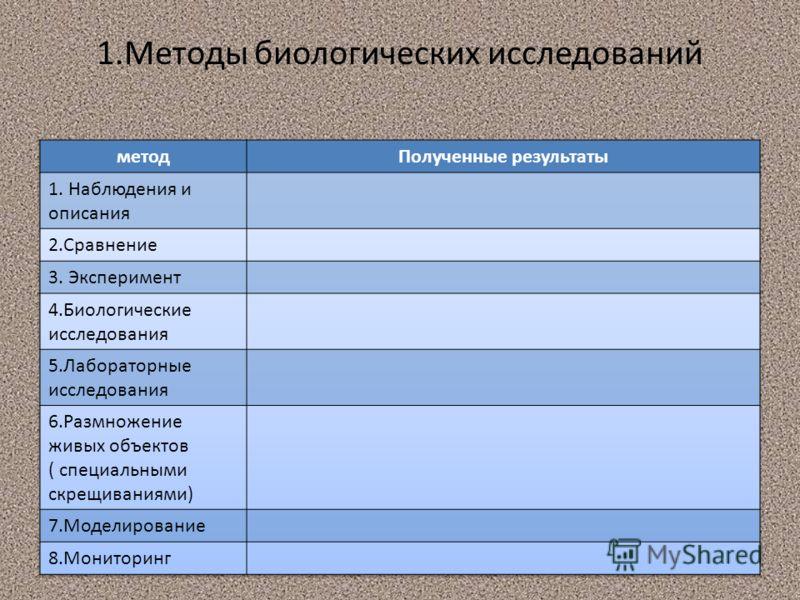 1.Методы биологических исследований