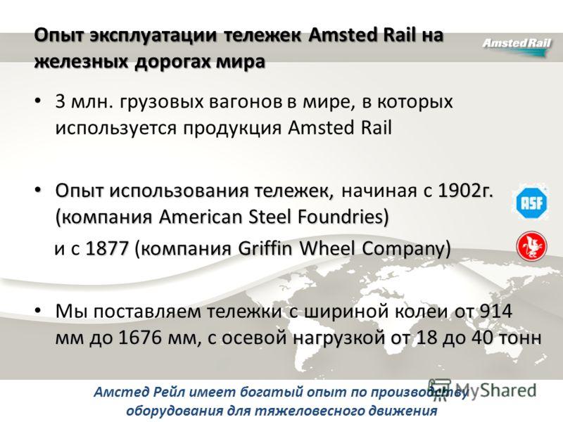 3 млн. грузовых вагонов в мире, в которых используется продукция Amsted Rail Опыт использования тележек, 1902г. (компания American Steel Foundries) Опыт использования тележек, начиная с 1902г. (компания American Steel Foundries) 1877 компания Griffin