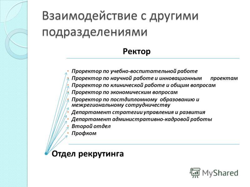 КазНМУ им.С.Асфендиярова Отдел рекрутинга