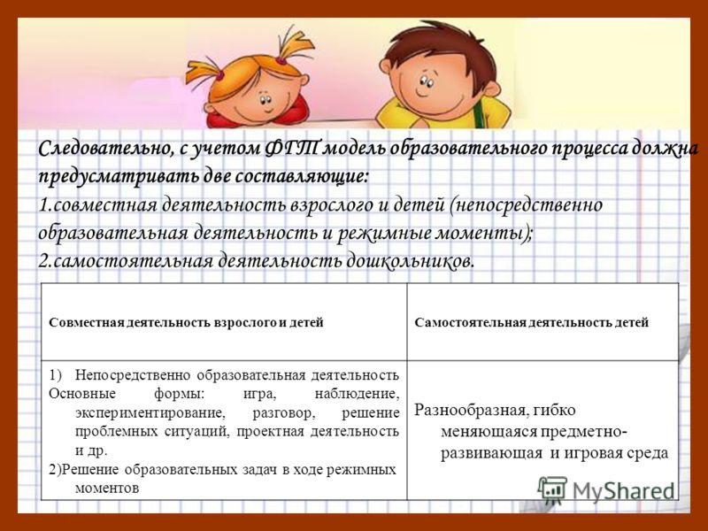 Следовательно, с учетом ФГТ модель образовательного процесса должна предусматривать две составляющие: 1.совместная деятельность взрослого и детей (непосредственно образовательная деятельность и режимные моменты); 2.самостоятельная деятельность дошко