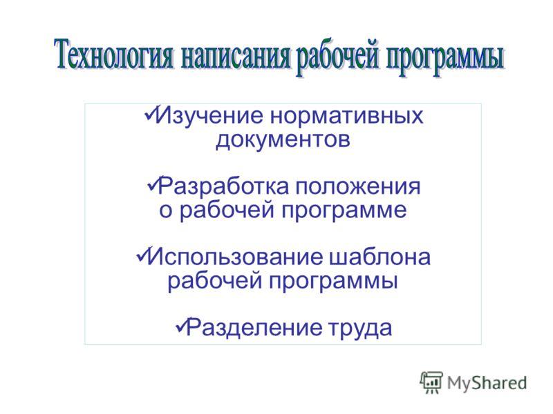 Изучение нормативных документов Разработка положения о рабочей программе Использование шаблона рабочей программы Разделение труда