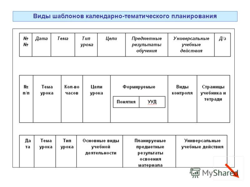 Виды шаблонов календарно-тематического планирования