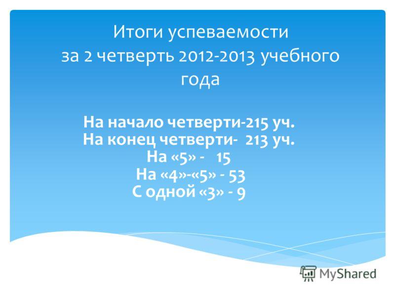 Итоги успеваемости за 2 четверть 2012-2013 учебного года На начало четверти-215 уч. На конец четверти- 213 уч. На «5» - 15 На «4»-«5» - 53 С одной «3» - 9