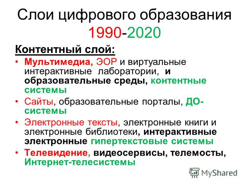Слои цифрового образования 1990-2020 Контентный слой: Мультимедиа, ЭОР и виртуальные интерактивные лаборатории, и образовательные среды, контентные системы Сайты, образовательные порталы, ДО- системы Электронные тексты, электронные книги и электронны