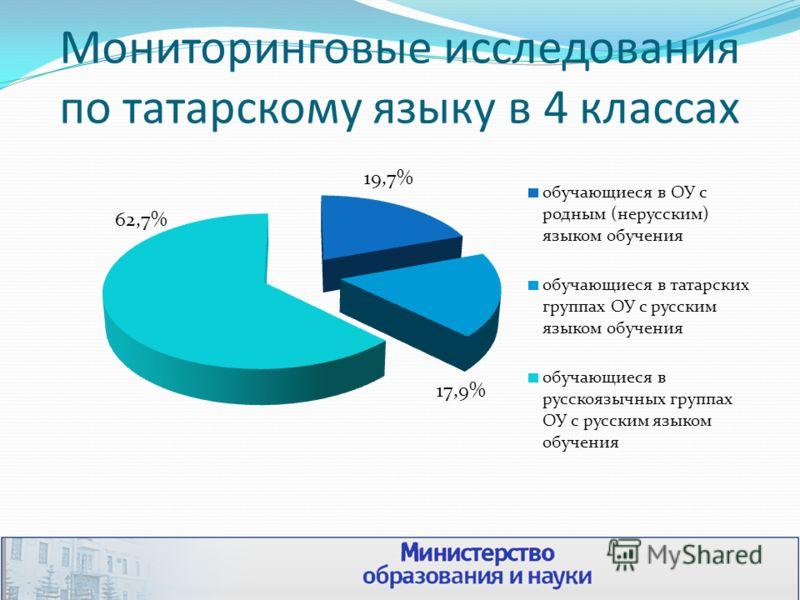 Мониторинговые исследования по татарскому языку в 4 классах