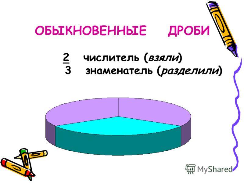 ОБЫКНОВЕННЫЕ ДРОБИ 2 числитель (взяли) 3 знаменатель (разделили)