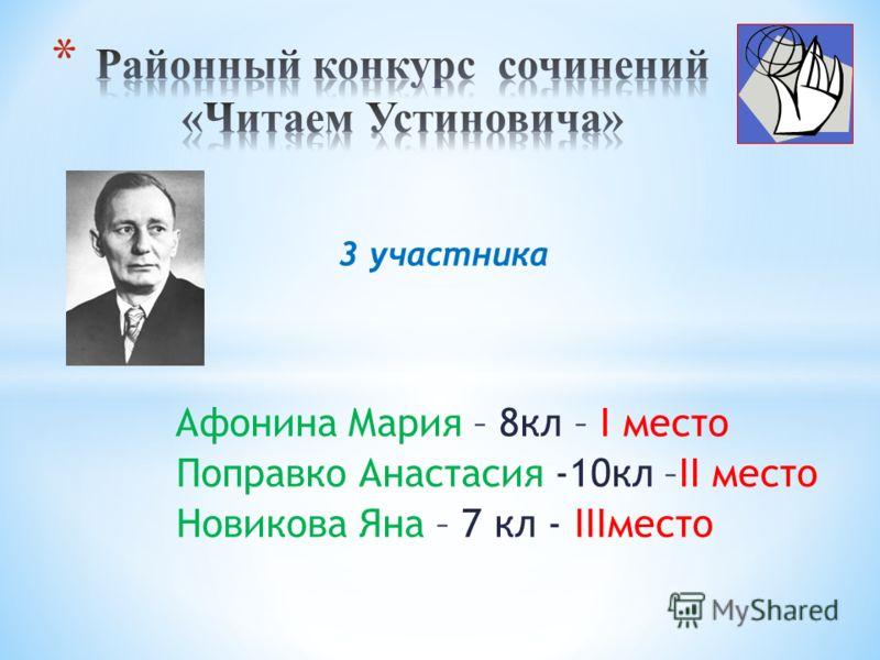 3 участника Афонина Мария – 8кл – I место Поправко Анастасия -10кл –II место Новикова Яна – 7 кл - IIIместо