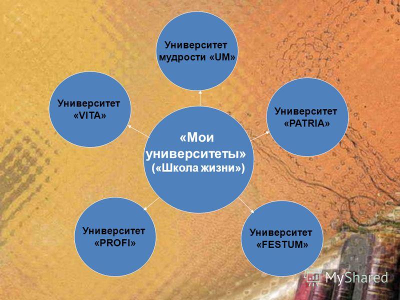 «Мои университеты» («Школа жизни») Университет мудрости «UM» Университет «PATRIA» Университет «FESTUM» Университет «PROFI» Университет «VITA»