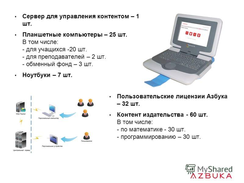 Пользовательские лицензии Азбука – 32 шт. Контент издательства - 60 шт. В том числе: - по математике - 30 шт. - программированию – 30 шт. Сервер для управления контентом – 1 шт. Планшетные компьютеры – 25 шт. В том числе: - для учащихся -20 шт. - для