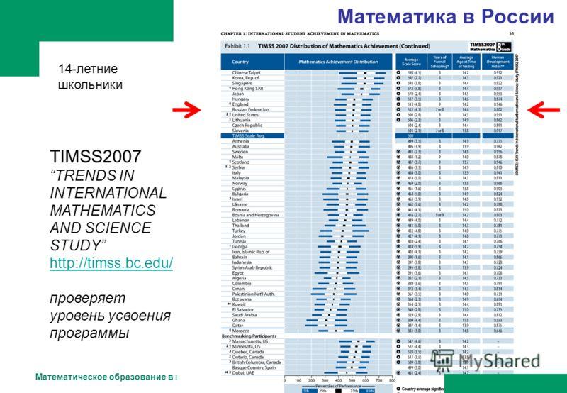 Математическое образование в школе и вузе TIMSS2007 TRENDS IN INTERNATIONAL MATHEMATICS AND SCIENCE STUDY http://timss.bc.edu/ проверяет уровень усвоения программы Математика в России 14-летние школьники