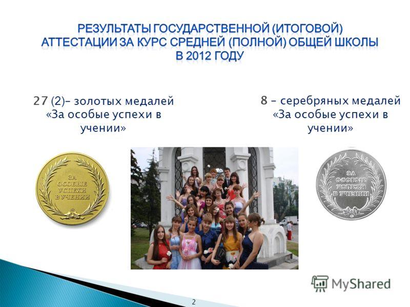 27 (2) – золотых медалей «За особые успехи в учении» 8 – серебряных медалей «За особые успехи в учении» 2