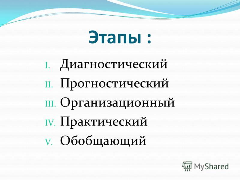 Этапы : I. Диагностический II. Прогностический III. Организационный IV. Практический V. Обобщающий
