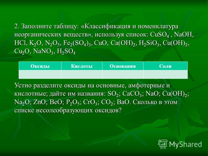 2. Заполните таблицу: «Классификация и номенклатура неорганических веществ», используя список: CuSO 4, NaOH, HCl, K 2 O, N 2 O 5, Fe 2 (SO 4 ) 3, CuO, Ca(OH) 2, H 2 SiO 3, Cu(OH) 2, Cu 2 O, NaNO 3, H 2 SO 4 Устно разделите оксиды на основные, амфотер
