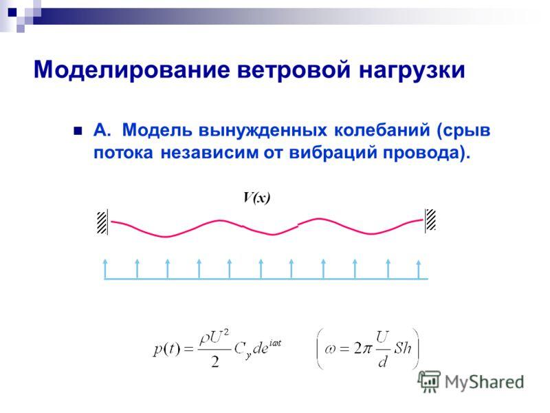 Моделирование ветровой нагрузки А. Модель вынужденных колебаний (срыв потока независим от вибраций провода). V(x)