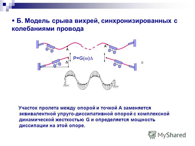 Б. Модель срыва вихрей, синхронизированных с колебаниями провода Участок пролета между опорой и точкой А заменяется эквивалентной упруго-диссипативной опорой с комплексной динамической жесткостью G и определяется мощность диссипации на этой опоре. А