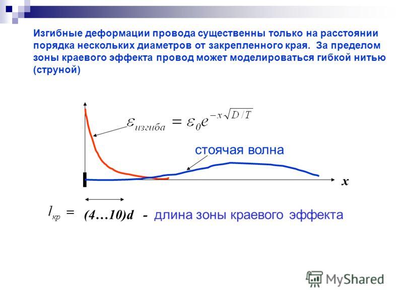 Изгибные деформации провода существенны только на расстоянии порядка нескольких диаметров от закрепленного края. За пределом зоны краевого эффекта провод может моделироваться гибкой нитью (струной) x (4…10)d - длина зоны краевого эффекта стоячая волн