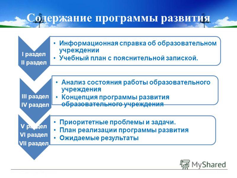 Содержание программы развития