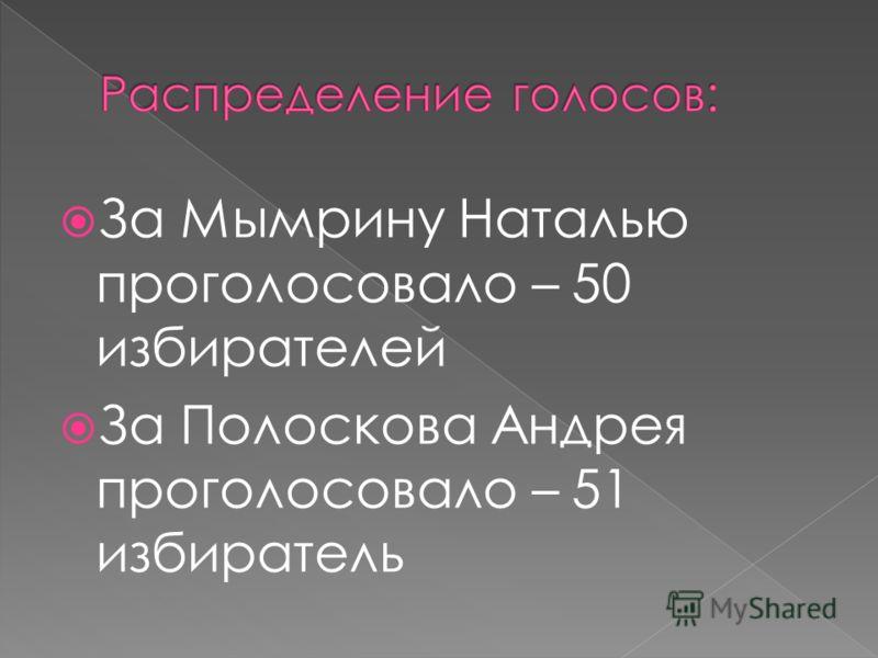 За Мымрину Наталью проголосовало – 50 избирателей За Полоскова Андрея проголосовало – 51 избиратель