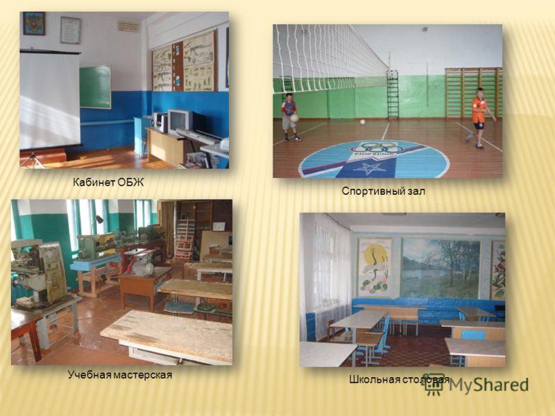 Кабинет ОБЖ Спортивный зал Учебная мастерская Школьная столовая