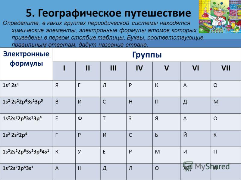 5. Географическое путешествие Определите, в каких группах периодической системы находятся химические элементы, электронные формулы атомов которых приведены в первом столбце таблицы. Буквы, соответствующие правильным ответам, дадут название стране. 10