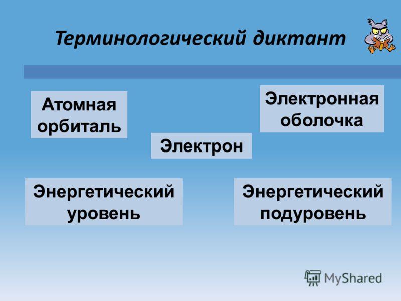 Терминологический диктант Электрон Атомная орбиталь Электронная оболочка Энергетический уровень Энергетический подуровень