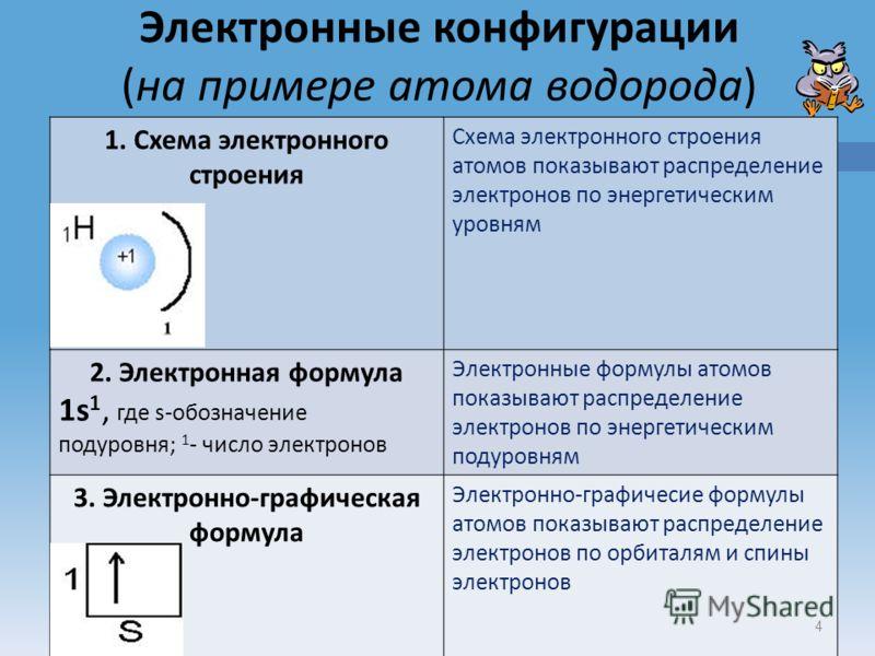 Схема электронного строения