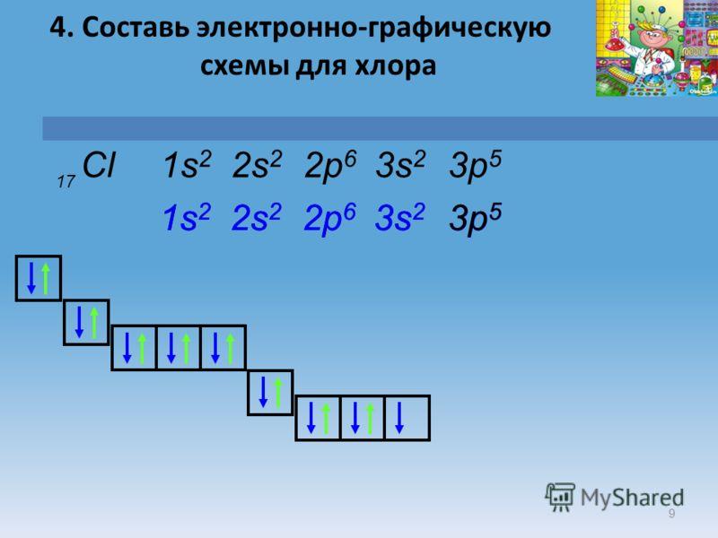 4. Составь электронно-графическую схемы для хлора 9 Cl 17 1s 2 2p62p6 3s 2 2s22s2 1s 2 2p62p6 3s 2 3p 5 2s22s2 1s 2 2p62p6 3s 2 3p 5 2s22s2