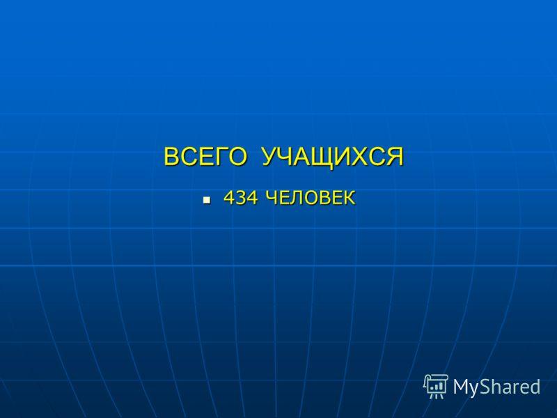 ВСЕГО УЧАЩИХСЯ 434 ЧЕЛОВЕК 434 ЧЕЛОВЕК