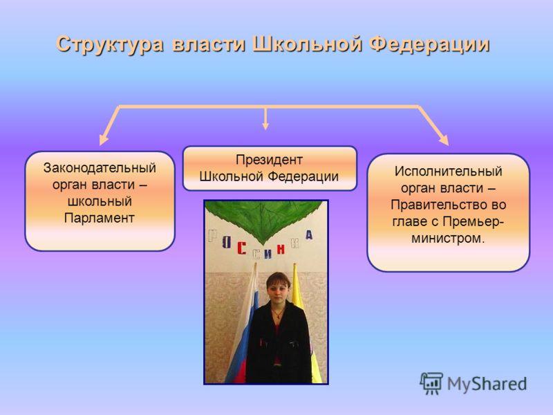 Структура власти Школьной Федерации Законодательный орган власти – школьный Парламент Президент Школьной Федерации Исполнительный орган власти – Правительство во главе с Премьер- министром.