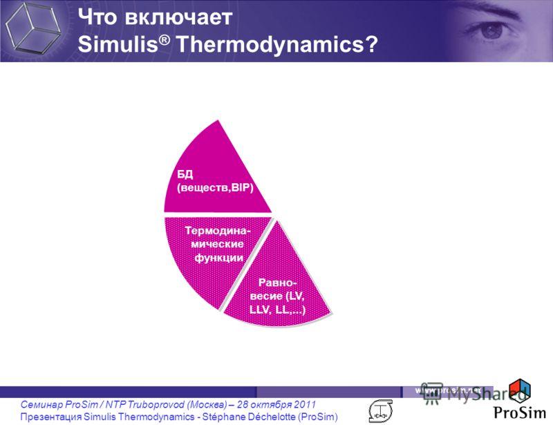 www.prosim.net Семинар ProSim / NTP Truboprovod (Москва) – 28 октября 2011 Презентация Simulis Thermodynamics - Stéphane Déchelotte (ProSim) БД (веществ,BIP) Термодина- мические функции Равно- весие (LV, LLV, LL,...) Что включает Simulis ® Thermodyna