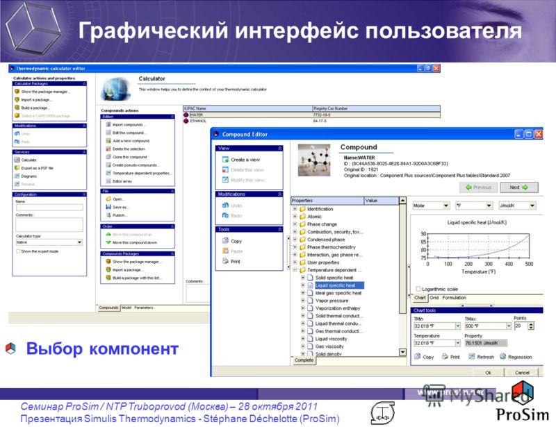 www.prosim.net Семинар ProSim / NTP Truboprovod (Москва) – 28 октября 2011 Презентация Simulis Thermodynamics - Stéphane Déchelotte (ProSim) Выбор компонент Графический интерфейс пользователя