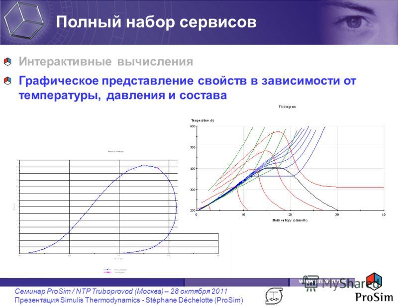 www.prosim.net Семинар ProSim / NTP Truboprovod (Москва) – 28 октября 2011 Презентация Simulis Thermodynamics - Stéphane Déchelotte (ProSim) Интерактивные вычисления Графическое представление свойств в зависимости от температуры, давления и состава П