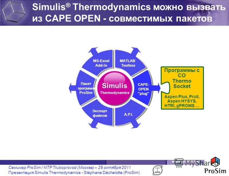 www.prosim.net Семинар ProSim / NTP Truboprovod (Москва) – 28 октября 2011 Презентация Simulis Thermodynamics - Stéphane Déchelotte (ProSim) Simulis ® Thermodynamics можно вызвать из CAPE OPEN - совместимых пакетов Simulis Thermodynamics Пакет програ