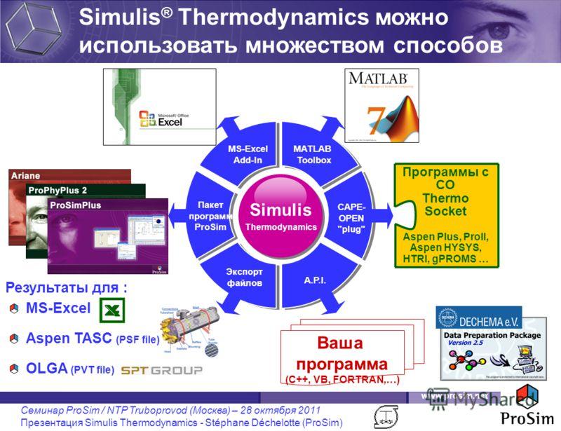 www.prosim.net Семинар ProSim / NTP Truboprovod (Москва) – 28 октября 2011 Презентация Simulis Thermodynamics - Stéphane Déchelotte (ProSim) Simulis Thermodynamics Пакет программ ProSim MS-Excel Add-In MATLAB Toolbox CAPE- OPEN