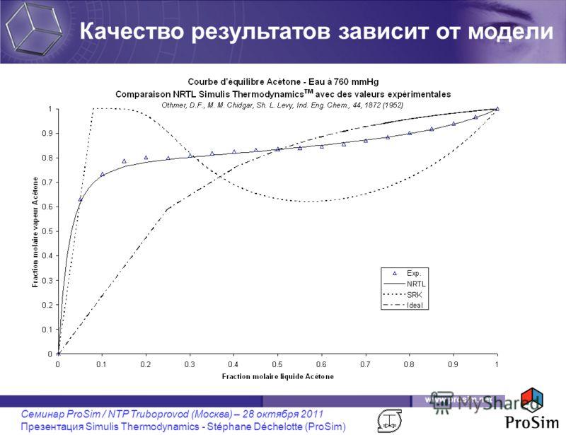 www.prosim.net Семинар ProSim / NTP Truboprovod (Москва) – 28 октября 2011 Презентация Simulis Thermodynamics - Stéphane Déchelotte (ProSim) Качество результатов зависит от модели
