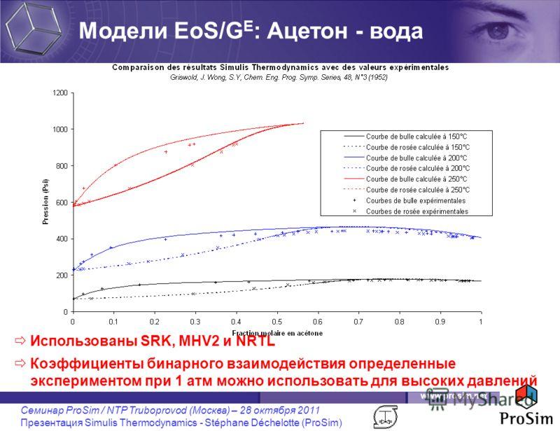 www.prosim.net Семинар ProSim / NTP Truboprovod (Москва) – 28 октября 2011 Презентация Simulis Thermodynamics - Stéphane Déchelotte (ProSim) Использованы SRK, MHV2 и NRTL Коэффициенты бинарного взаимодействия определенные экспериментом при 1 атм можн