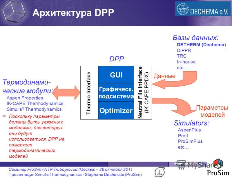 www.prosim.net Семинар ProSim / NTP Truboprovod (Москва) – 28 октября 2011 Презентация Simulis Thermodynamics - Stéphane Déchelotte (ProSim) Базы данных: DETHERM (Dechema) DIPPR TRC In-house etc… Данные Simulators: AspenPlus ProII ProSimPlus etc… Пар
