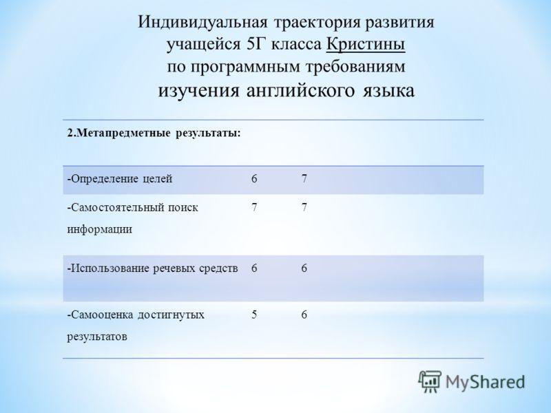 2.Метапредметные результаты: -Определение целей67 -Самостоятельный поиск информации 77 -Использование речевых средств66 -Самооценка достигнутых результатов 56