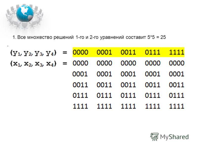 1.Все множество решений 1-го и 2-го уравнений составит 5*5 = 25