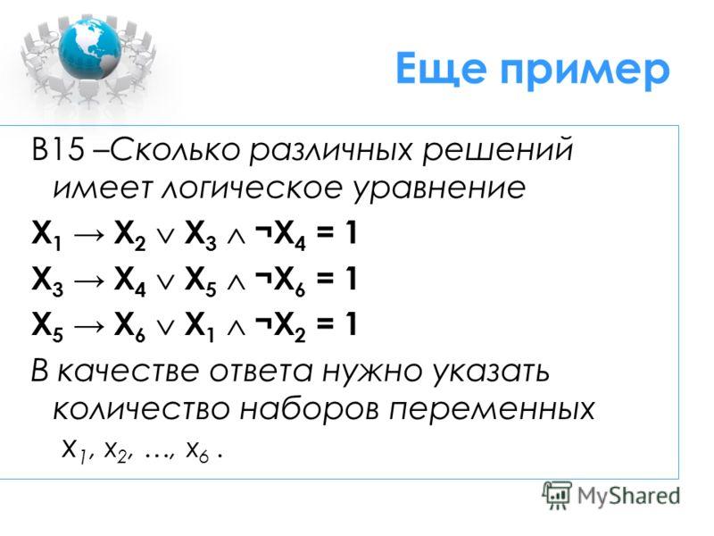 Eще пример В15 –Сколько различных решений имеет логическое уравнение X 1 X 2 X 3 ¬X 4 = 1 X 3 X 4 X 5 ¬X 6 = 1 X 5 X 6 X 1 ¬X 2 = 1 В качестве ответа нужно указать количество наборов переменных x 1, x 2, …, x 6.