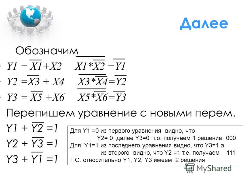 Далее Обозначим Y1 = X1+X2 X1*X2 =Y1 Y2 =X3 + X4 X3*X4=Y2 Y3 = X5 +X6 X5*X6=Y3 Перепишем уравнение с новыми перем. Y1 + Y2 =1 Y2 + Y3 =1 Y3 + Y1 =1 Для Y1 =0 из первого уравнения видно, что Y2= 0 далее Y3=0 т.о. получаем 1 решение 000 Для Y1=1 из пос