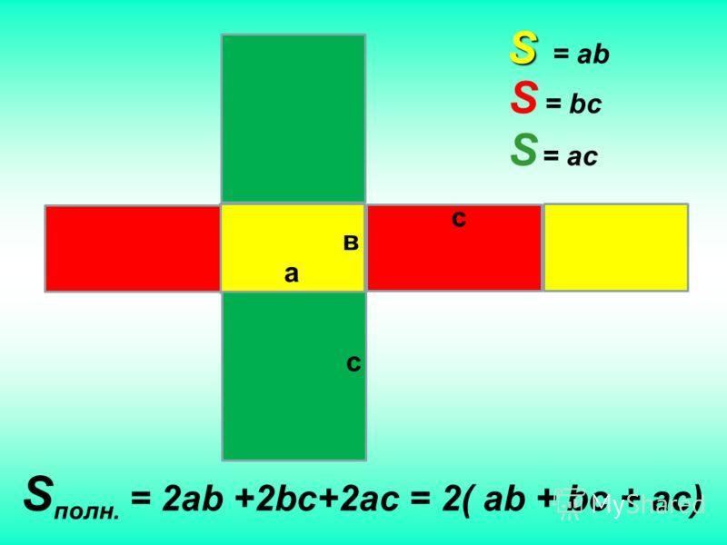а S = ab S = bc S = ac S полн. = 2ab +2bc+2ac = 2( ab + bc + ac) в с с