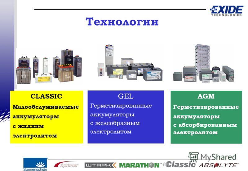 Технологии CLASSIC Малообслуживаемые аккумуляторы с жидким электролитом GEL Герметизированные аккумуляторы с желеобразным электролитом AGM Герметизированные аккумуляторы с абсорбированным электролитом