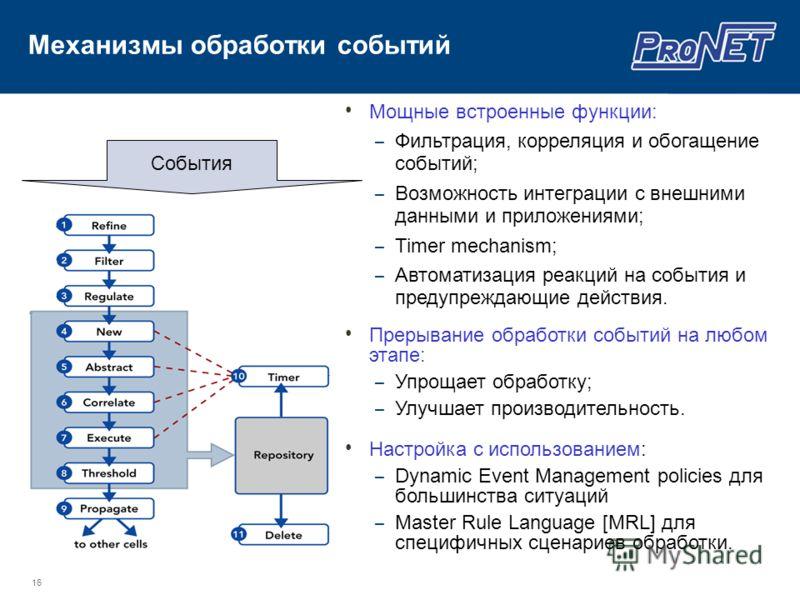 Механизмы обработки событий 16 События Мощные встроенные функции: – Фильтрация, корреляция и обогащение событий; – Возможность интеграции с внешними данными и приложениями; – Timer mechanism; – Автоматизация реакций на события и предупреждающие дейст