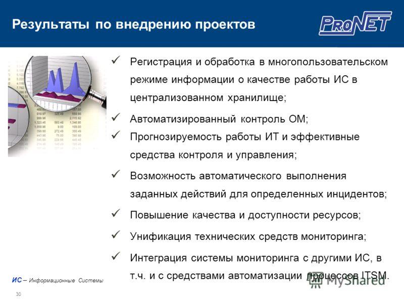 Регистрация и обработка в многопользовательском режиме информации о качестве работы ИС в централизованном хранилище; Автоматизированный контроль ОМ; Прогнозируемость работы ИТ и эффективные средства контроля и управления; Возможность автоматического
