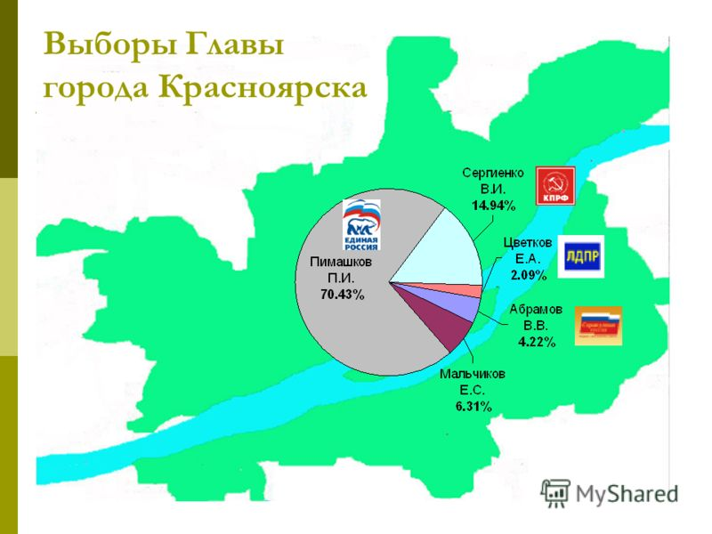 Выборы Главы города Красноярска