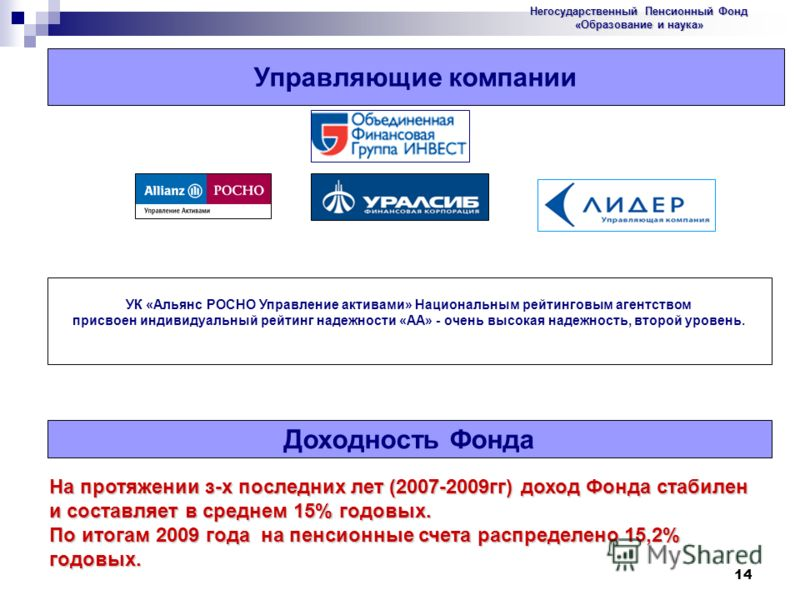14 Управляющие компании УК «Альянс РОСНО Управление активами» Национальным рейтинговым агентством присвоен индивидуальный рейтинг надежности «АА» - очень высокая надежность, второй уровень. Доходность Фонда На протяжении з-х последних лет (2007-2009г