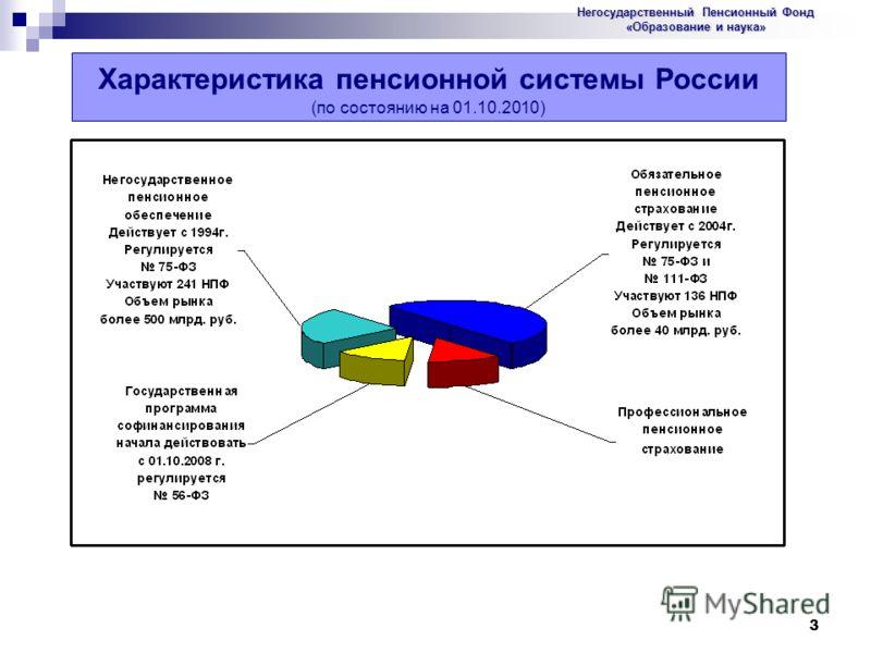 3 Характеристика пенсионной системы России (по состоянию на 01.10.2010) Негосударственный Пенсионный Фонд «Образование и наука»