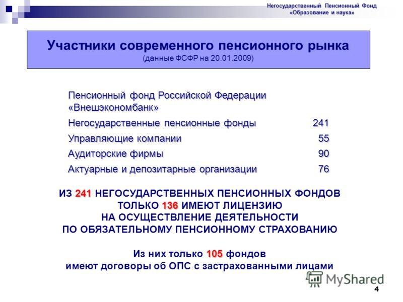 4 Участники современного пенсионного рынка (данные ФСФР на 20.01.2009) Пенсионный фонд Российской Федерации «Внешэкономбанк» Негосударственные пенсионные фонды 241 Управляющие компании 55 Аудиторские фирмы 90 Актуарные и депозитарные организации 76 2
