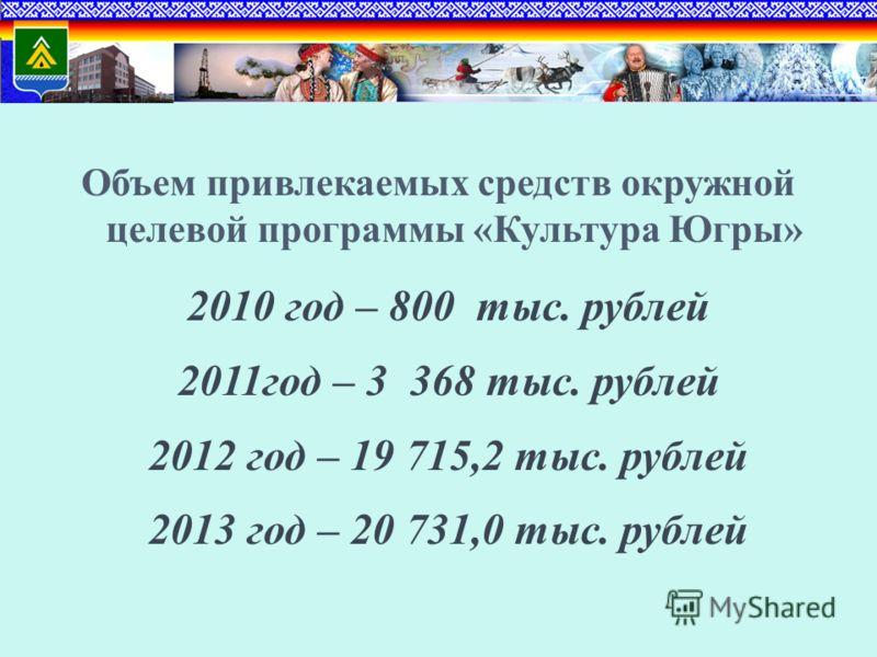 Объем привлекаемых средств окружной целевой программы «Культура Югры» 2010 год – 800 тыс. рублей 2011год – 3 368 тыс. рублей 2012 год – 19 715,2 тыс. рублей 2013 год – 20 731,0 тыс. рублей